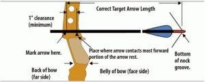 arrow length